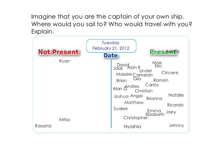 Imagine that you are the captain of your own ship.Where would you sail to? Who would travel with you?Explain.             ...