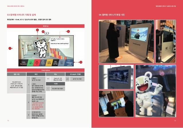 03 참여형 사이니지 기획 및 설계 화면설계서 - Kiosk_#2-2 / 감성 마스코트 웰컴 _ 컨텐츠 참여 유도 멘트 Description 등장 시점 1 화면 메뉴 사운드 마스코트가 인사 (Kiosk_#2-1 )하고 ...