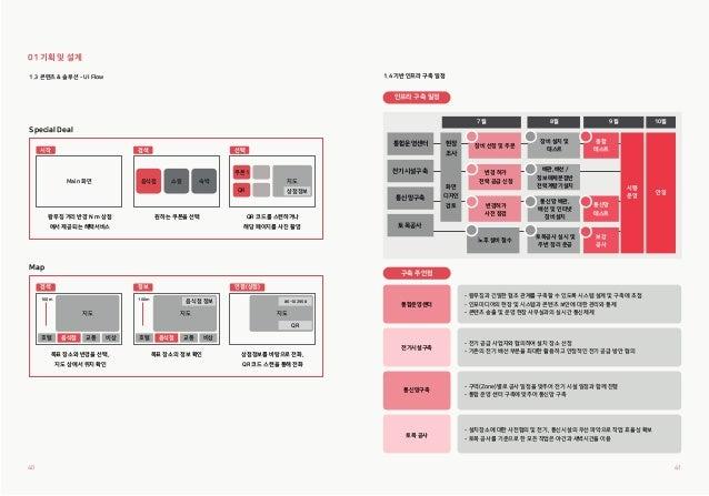 1.4 기반 인프라 구축 일정 1.3 콘텐츠 & 솔루션 - UI Flow 01 기획 및 설계 시작 Main 화면 검색 정보 연결(상점) 선택 검색 음식점 쇼핑 숙박 지도 쿠폰1 QR 상점정보 왕푸징 거리 반경 N m 상...