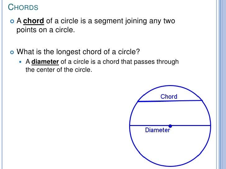 2.24.10 Intro To Circles