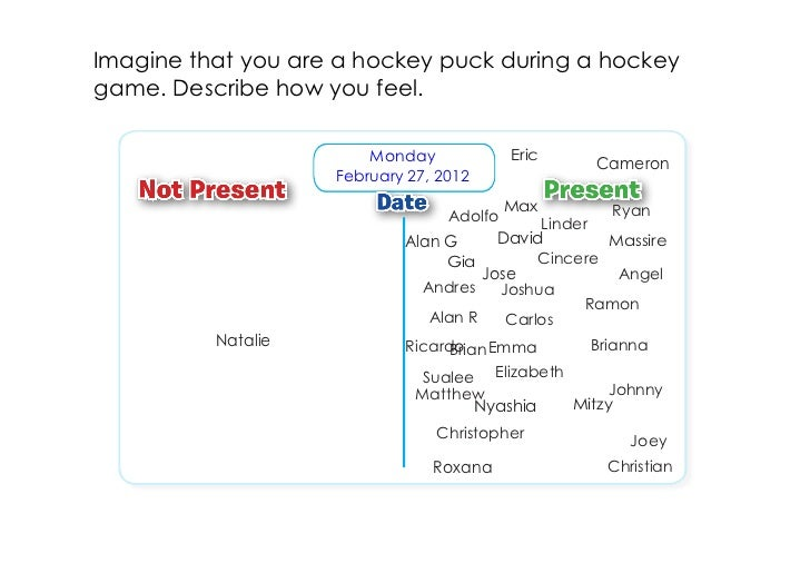 Imagine that you are a hockey puck during a hockeygame. Describe how you feel.                        Monday           Eri...