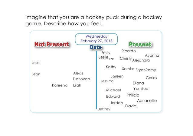 Imagine that you are a hockey puck during a hockeygame. Describe how you feel.                         Wednesday          ...