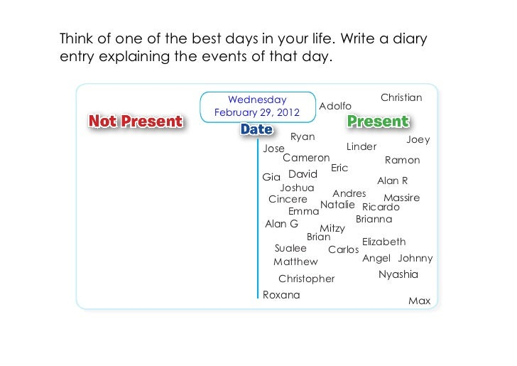 Think of one of the best days in your life. Write a diaryentry explaining the events of that day.                         ...