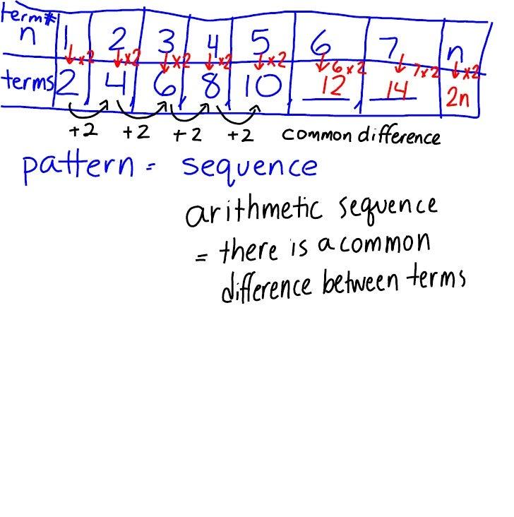 2 2 b analyze tables block 3 4