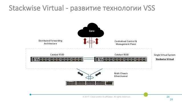 Новая эра корпоративных сетей с Cisco Catalyst 9000 и другие