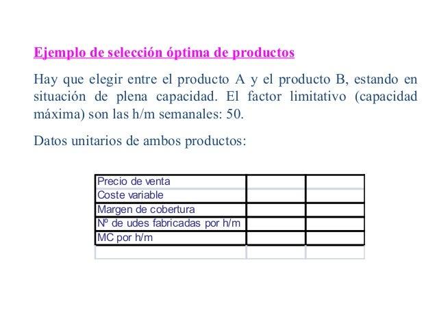 Ejemplo de selección óptima de productosHayqueelegirentreelproductoAyelproductoB,estandoensituación de plen...