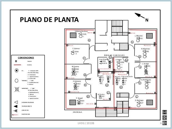 2 levantamiento informaci n y planos for Como hacer un plano de una oficina