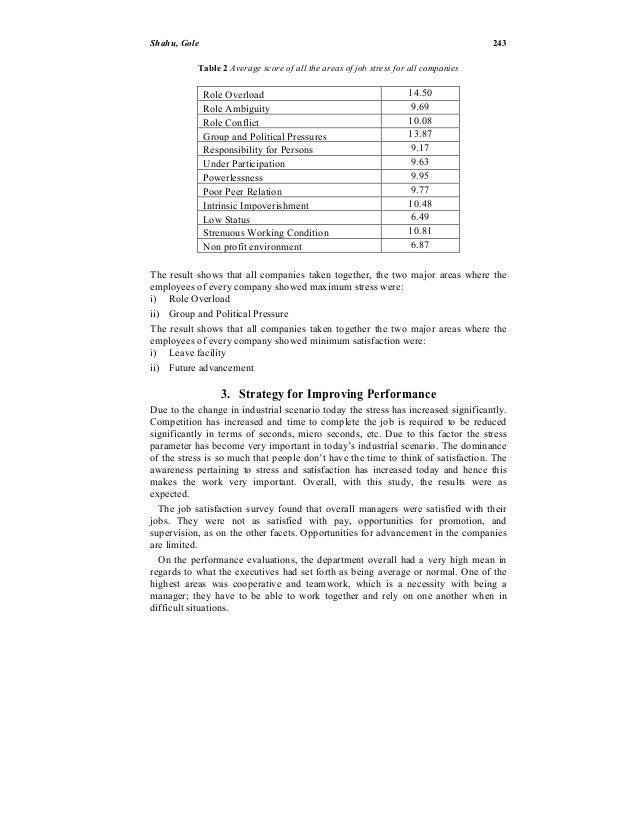 factors affecting job satisfaction thesis
