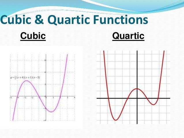 quartic graph - photo #30