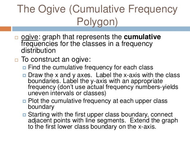 23 histogramfrequency polygonogives frequency polygon example example 2 5 on p50 11 the ogive ccuart Image collections