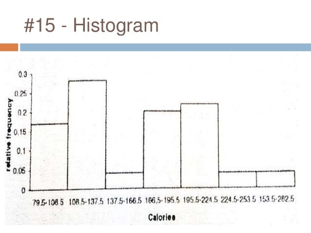 23 histogramfrequency polygonogives 15 histogram 26 ccuart Choice Image
