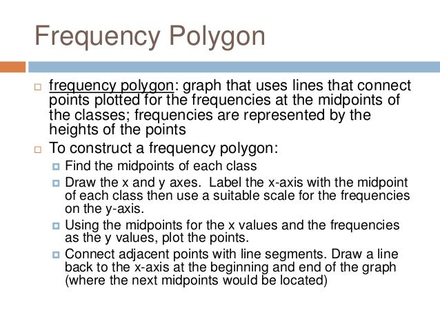 23 Histogramfrequency Polygonogives
