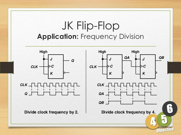 t flip flop logic diagram and truth table asynchronous counter t flip flop timing diagram #7