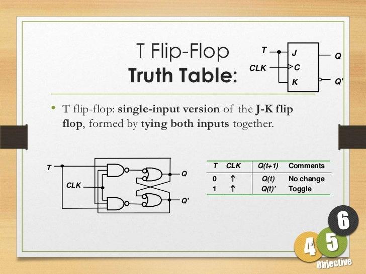 logic diagram of t flip flop wiring diagram u2022 rh msblog co Flip Flop Logic Quartus D Flip Flop Counter