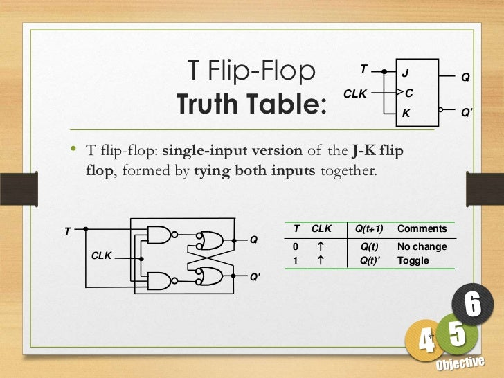 2 3 sequantial logic circuit rh slideshare net T Flip Flop Simulation t flip flop circuit and truth table
