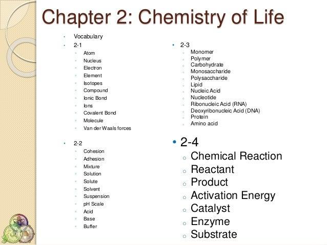 ch 14 chem vocab Ch 6 covalent bonding c-honors chem ch 6 practice test   ch 14 acid & base vocab-new ch 14 chapter test  ch 14 acid base basics  ch 14 hc quiz.