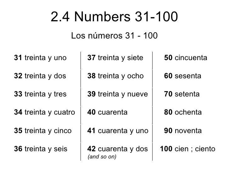 2.4 Numbers 31-100                    Los números 31 - 10031 treinta y uno       37 treinta y siete    50 cincuenta32 trei...