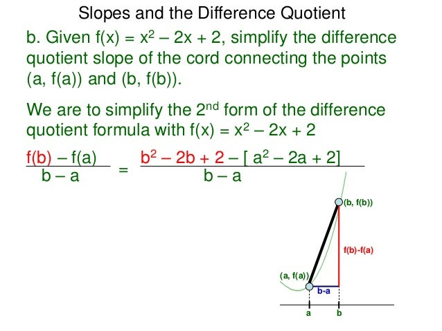 how to find slope difference