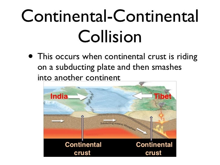 arc assembly and continental collision in Mesoarchaean collision of kapisilik terrane continental block and an island arc was reworked along 62 ma arc rocks thus the 2980-2950 ma assembly of the.