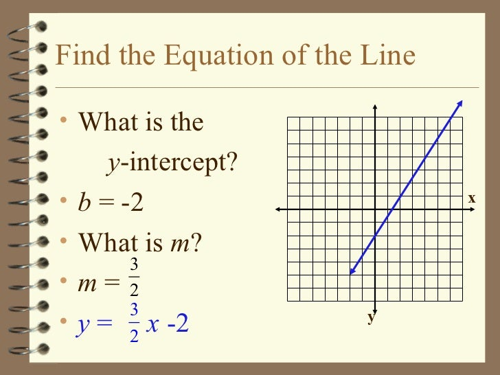 how to find the vertex of a linear equation
