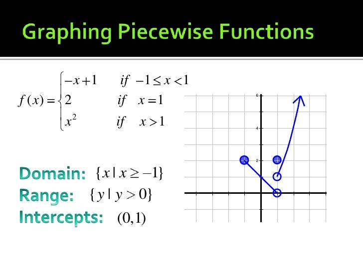 what is a piecewise graph