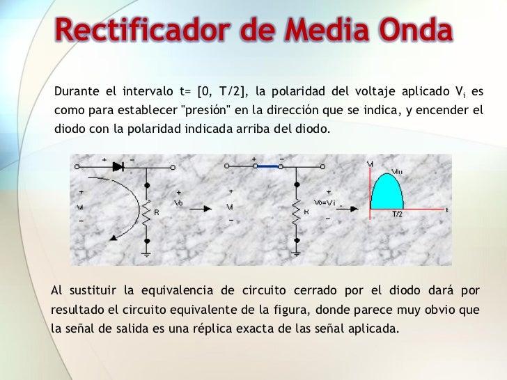 Circuito Rectificador De Media Onda : Rectificador de media onda