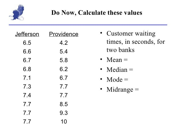 Do Now, Calculate these values <ul><li>Customer waiting times, in seconds, for two banks </li></ul><ul><li>Mean = </li></u...