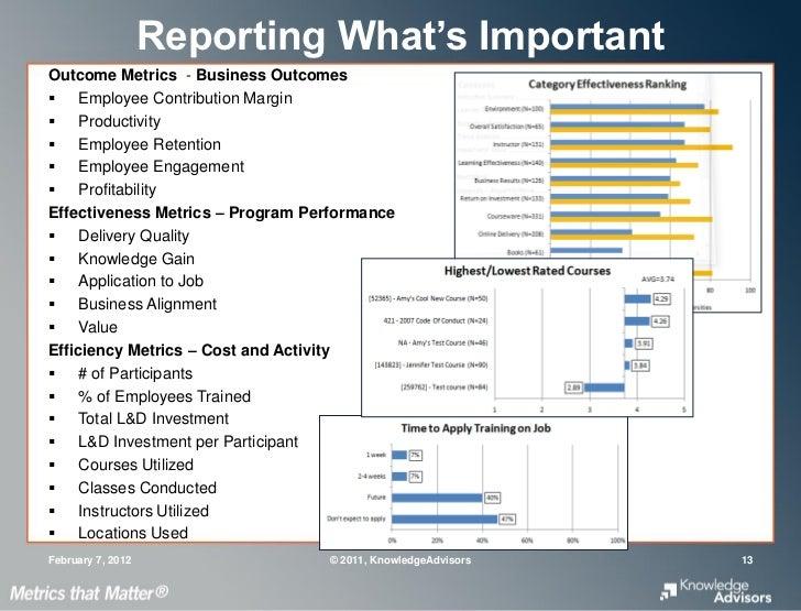 Business development activity report template idealstalist business development activity report template reporting talent development metrics to executives flashek Choice Image