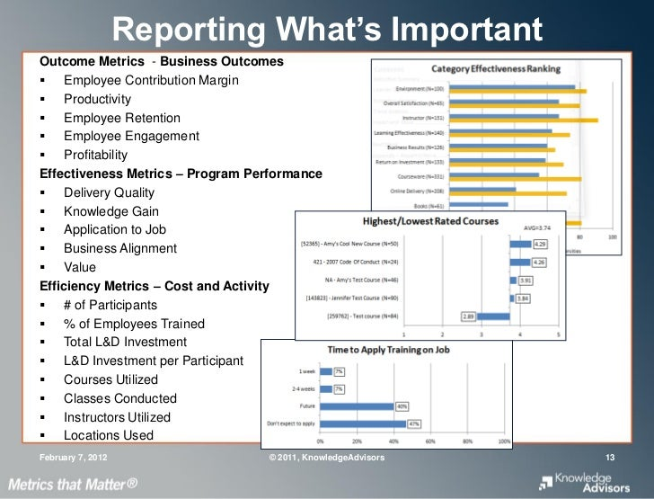Reporting Talent Development Metrics To Executives - Performance metrics dashboard template