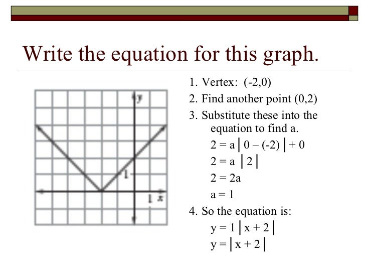 Writing Algebraic Equations