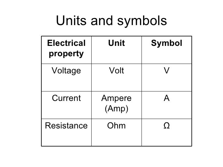 Images Of Electrical Current Symbol Spacehero