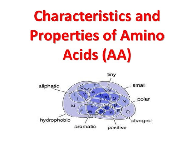 Characteristics andProperties of Amino    Acids (AA)
