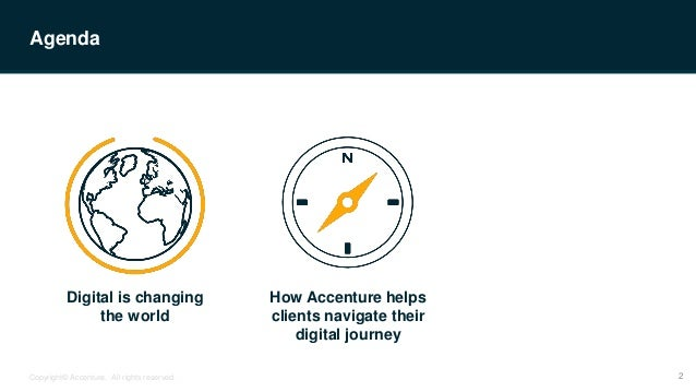 WOMANLIDERTIC Mesa 2  Presentación Mirenchu Echeverri  Accenture digital overview Slide 2
