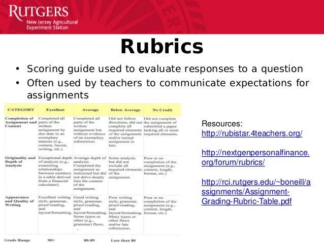 grading rubric for edu 313 n