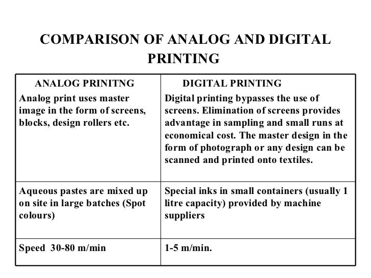 Comparison of analog and digital recording