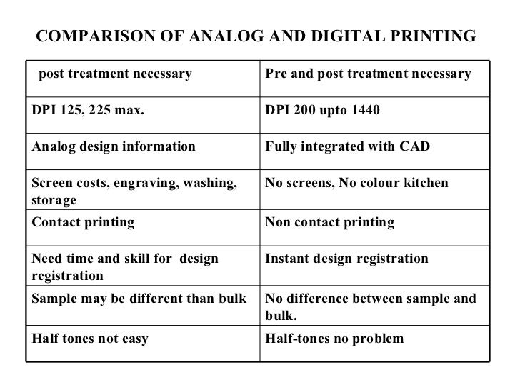 analog to digital imaging essay What's the difference between analog and digital analog and digital signals are  used to transmit information, usually through electric signals in both these.