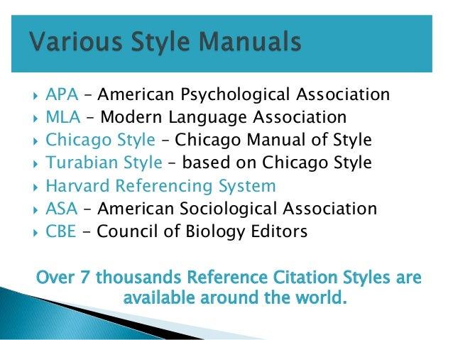 APA Publication Manual 6th Edition Slide 3