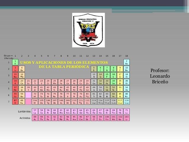 Aplicaciones tabla periodica usos y aplicaciones de los elementos de la tabla peridica profesor leonardo briceo urtaz Gallery