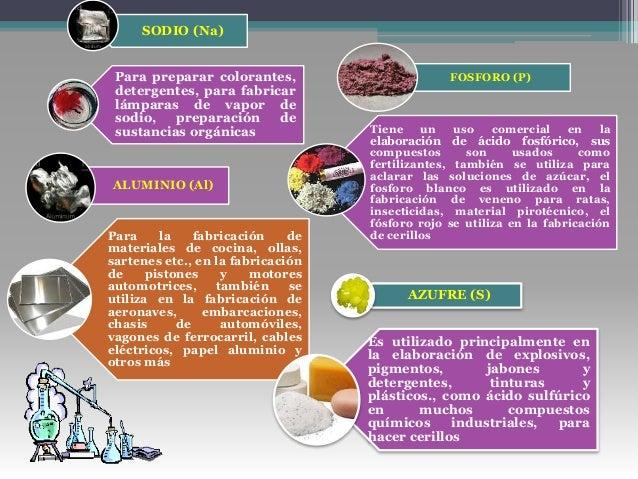 Aplicaciones tabla periodica urtaz Images