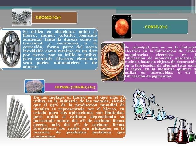 Aplicaciones tabla periodica material refractario 6 urtaz Images