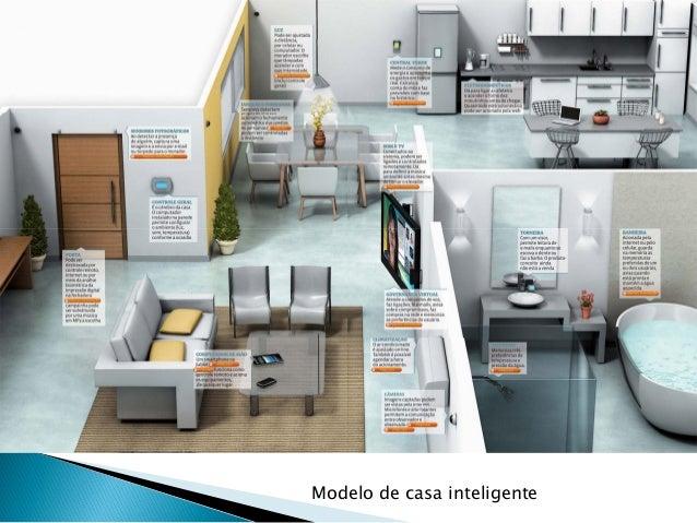 2 apresentacao inovacao e tecnologia para casa grupo 2 - Tecnologia in casa ...
