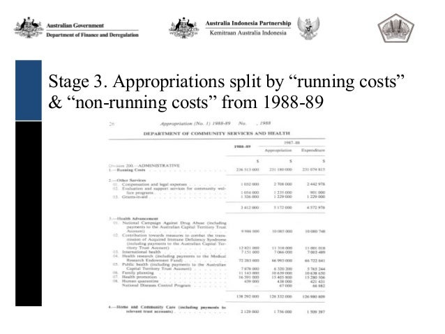 Australian Performance Based Budgeting (PBB) – an outline of the step…