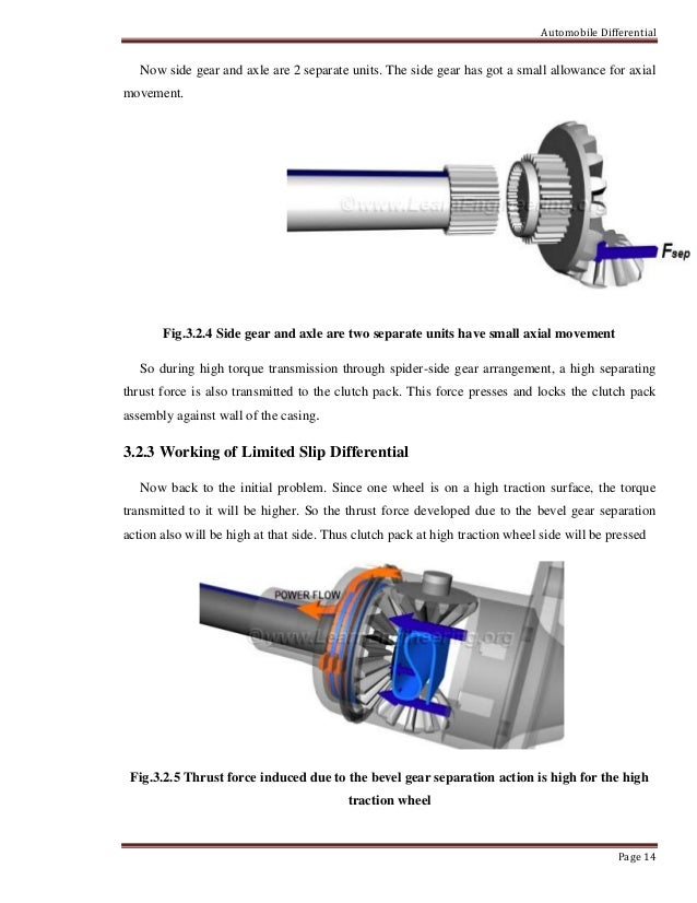 automobile differential