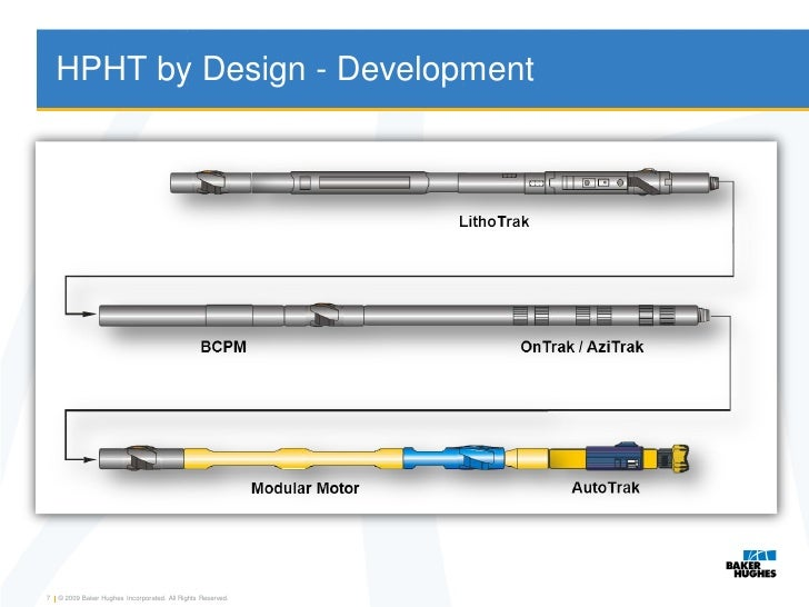 Hpht Solutions Drilling And Evaluation Presented By