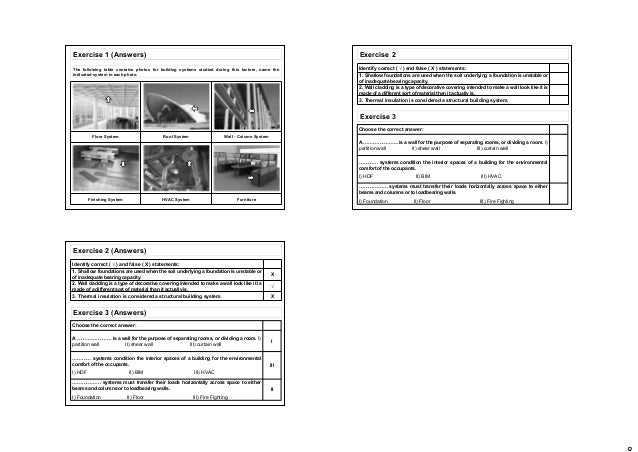 Exercise 1 (Answers) The following table contains photos for building systems studied during this lecture, name the indica...