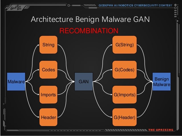 WEAPONS FOR DOG FIGHT:ADAPTING MALWARE TO ANTI-DETECTION BASED ON GAN…
