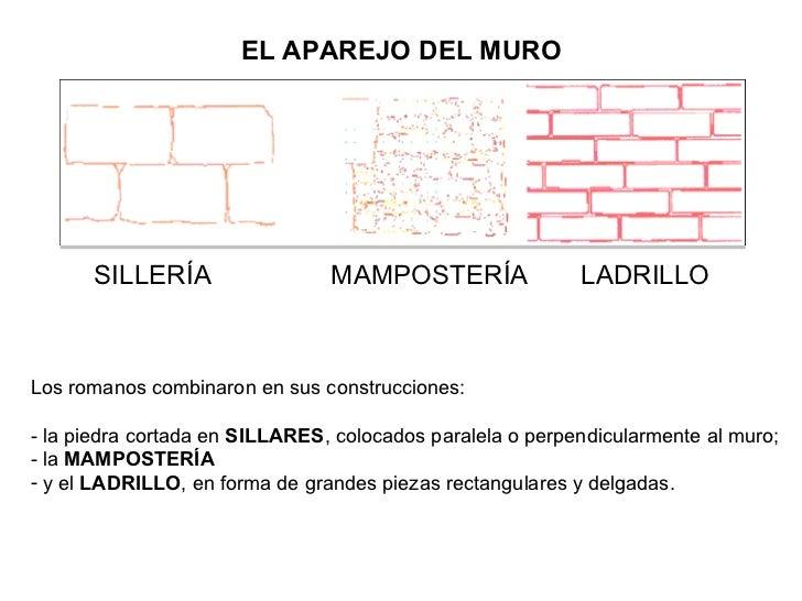 EL APAREJO DEL MURO SILLERÍA  MAMPOSTERÍA  LADRILLO <ul><li>Los romanos combinaron en sus construcciones: </li></ul><ul><l...