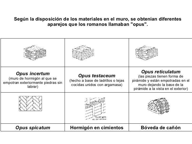"""Según la disposición de los materiales en el muro, se obtenían diferentes aparejos que los romanos llamaban """"opus&quo..."""