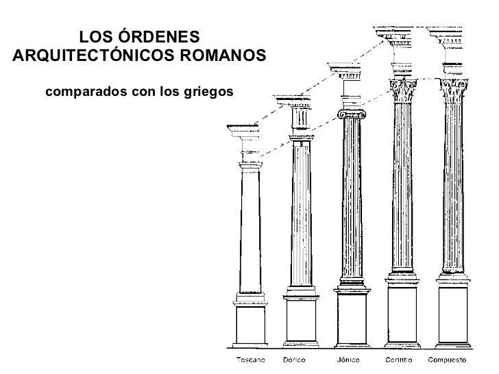 LOS ÓRDENES ARQUITECTÓNICOS ROMANOS comparados con los griegos