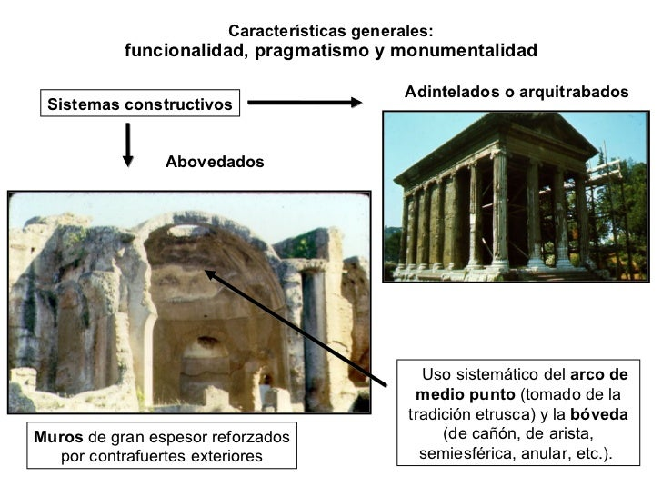 Características generales: funcionalidad, pragmatismo y monumentalidad Sistemas constructivos Adintelados o arquitrabados ...